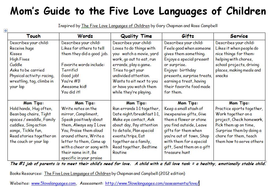 Love Languages | Aldersgate Preschool