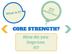 WHAT IS CORESTRENGTH- (1)